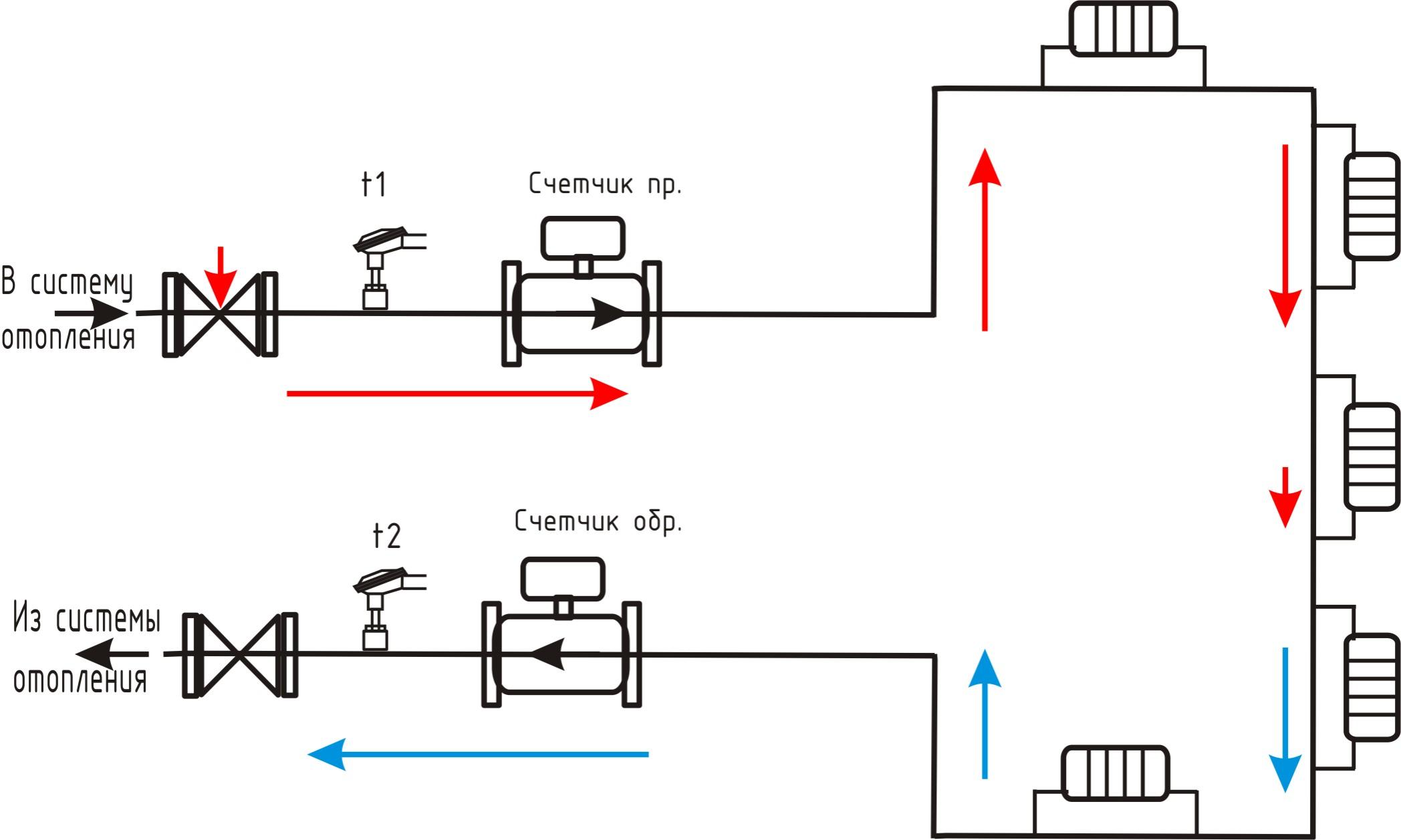 Тепловой счетчик схема установки
